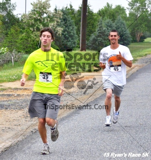 3rd Ryan's Race 5K<br><br><br><br><a href='https://www.trisportsevents.com/pics/13_Ryan's_Race_5K_025.JPG' download='13_Ryan's_Race_5K_025.JPG'>Click here to download.</a><Br><a href='http://www.facebook.com/sharer.php?u=http:%2F%2Fwww.trisportsevents.com%2Fpics%2F13_Ryan's_Race_5K_025.JPG&t=3rd Ryan's Race 5K' target='_blank'><img src='images/fb_share.png' width='100'></a>