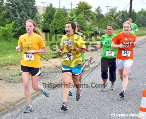 3rd Ryan's Race 5K<br><br><br><br><a href='https://www.trisportsevents.com/pics/13_Ryan's_Race_5K_049.JPG' download='13_Ryan's_Race_5K_049.JPG'>Click here to download.</a><Br><a href='http://www.facebook.com/sharer.php?u=http:%2F%2Fwww.trisportsevents.com%2Fpics%2F13_Ryan's_Race_5K_049.JPG&t=3rd Ryan's Race 5K' target='_blank'><img src='images/fb_share.png' width='100'></a>