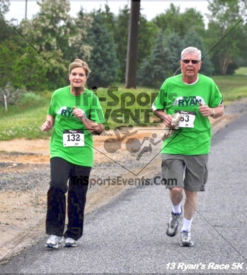 3rd Ryan's Race 5K<br><br><br><br><a href='https://www.trisportsevents.com/pics/13_Ryan's_Race_5K_071.JPG' download='13_Ryan's_Race_5K_071.JPG'>Click here to download.</a><Br><a href='http://www.facebook.com/sharer.php?u=http:%2F%2Fwww.trisportsevents.com%2Fpics%2F13_Ryan's_Race_5K_071.JPG&t=3rd Ryan's Race 5K' target='_blank'><img src='images/fb_share.png' width='100'></a>