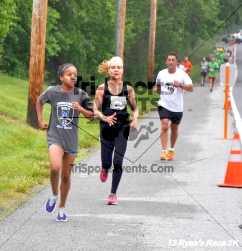 3rd Ryan's Race 5K<br><br><br><br><a href='https://www.trisportsevents.com/pics/13_Ryan's_Race_5K_128.JPG' download='13_Ryan's_Race_5K_128.JPG'>Click here to download.</a><Br><a href='http://www.facebook.com/sharer.php?u=http:%2F%2Fwww.trisportsevents.com%2Fpics%2F13_Ryan's_Race_5K_128.JPG&t=3rd Ryan's Race 5K' target='_blank'><img src='images/fb_share.png' width='100'></a>