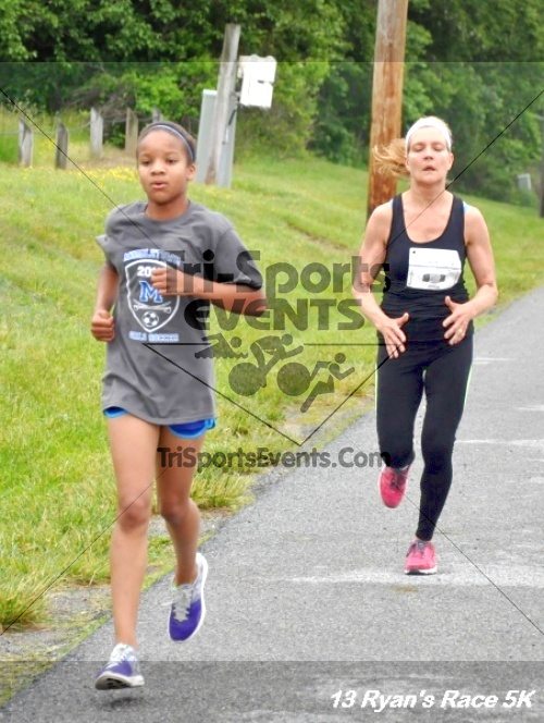 3rd Ryan's Race 5K<br><br><br><br><a href='https://www.trisportsevents.com/pics/13_Ryan's_Race_5K_129.JPG' download='13_Ryan's_Race_5K_129.JPG'>Click here to download.</a><Br><a href='http://www.facebook.com/sharer.php?u=http:%2F%2Fwww.trisportsevents.com%2Fpics%2F13_Ryan's_Race_5K_129.JPG&t=3rd Ryan's Race 5K' target='_blank'><img src='images/fb_share.png' width='100'></a>