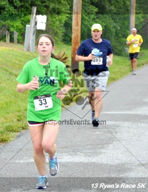 3rd Ryan's Race 5K<br><br><br><br><a href='https://www.trisportsevents.com/pics/13_Ryan's_Race_5K_135.JPG' download='13_Ryan's_Race_5K_135.JPG'>Click here to download.</a><Br><a href='http://www.facebook.com/sharer.php?u=http:%2F%2Fwww.trisportsevents.com%2Fpics%2F13_Ryan's_Race_5K_135.JPG&t=3rd Ryan's Race 5K' target='_blank'><img src='images/fb_share.png' width='100'></a>