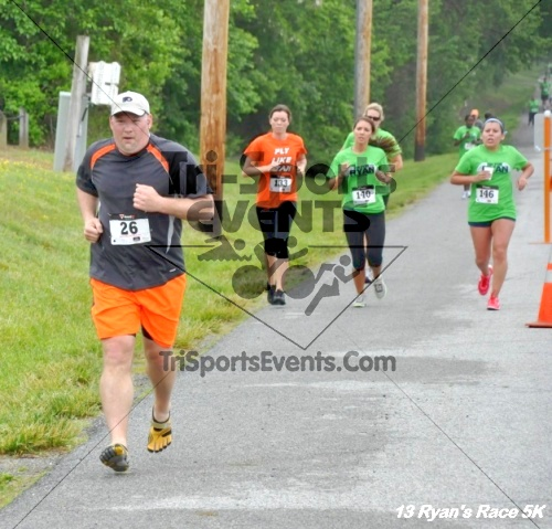 3rd Ryan's Race 5K<br><br><br><br><a href='https://www.trisportsevents.com/pics/13_Ryan's_Race_5K_139.JPG' download='13_Ryan's_Race_5K_139.JPG'>Click here to download.</a><Br><a href='http://www.facebook.com/sharer.php?u=http:%2F%2Fwww.trisportsevents.com%2Fpics%2F13_Ryan's_Race_5K_139.JPG&t=3rd Ryan's Race 5K' target='_blank'><img src='images/fb_share.png' width='100'></a>