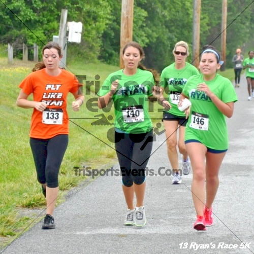 3rd Ryan's Race 5K<br><br><br><br><a href='https://www.trisportsevents.com/pics/13_Ryan's_Race_5K_140.JPG' download='13_Ryan's_Race_5K_140.JPG'>Click here to download.</a><Br><a href='http://www.facebook.com/sharer.php?u=http:%2F%2Fwww.trisportsevents.com%2Fpics%2F13_Ryan's_Race_5K_140.JPG&t=3rd Ryan's Race 5K' target='_blank'><img src='images/fb_share.png' width='100'></a>