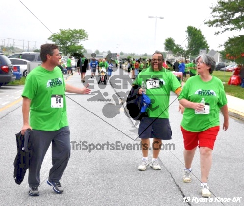 3rd Ryan's Race 5K<br><br><br><br><a href='https://www.trisportsevents.com/pics/13_Ryan's_Race_5K_234.JPG' download='13_Ryan's_Race_5K_234.JPG'>Click here to download.</a><Br><a href='http://www.facebook.com/sharer.php?u=http:%2F%2Fwww.trisportsevents.com%2Fpics%2F13_Ryan's_Race_5K_234.JPG&t=3rd Ryan's Race 5K' target='_blank'><img src='images/fb_share.png' width='100'></a>