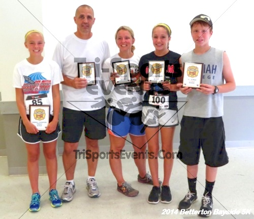 2014 Betterton Bayside 5k Run/Walk<br><br><br><br><a href='https://www.trisportsevents.com/pics/14_Betterton_5K_164.JPG' download='14_Betterton_5K_164.JPG'>Click here to download.</a><Br><a href='http://www.facebook.com/sharer.php?u=http:%2F%2Fwww.trisportsevents.com%2Fpics%2F14_Betterton_5K_164.JPG&t=2014 Betterton Bayside 5k Run/Walk' target='_blank'><img src='images/fb_share.png' width='100'></a>