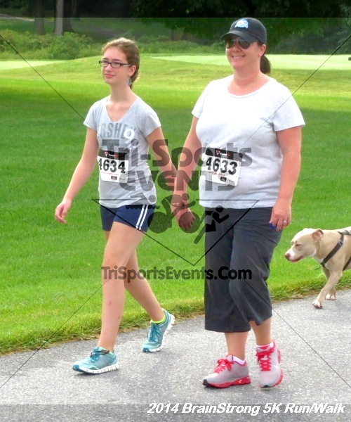 BrainStrong 5K Run/Walk<br><br><br><br><a href='http://www.trisportsevents.com/pics/14_BrainStrong_5K_151.JPG' download='14_BrainStrong_5K_151.JPG'>Click here to download.</a><Br><a href='http://www.facebook.com/sharer.php?u=http:%2F%2Fwww.trisportsevents.com%2Fpics%2F14_BrainStrong_5K_151.JPG&t=BrainStrong 5K Run/Walk' target='_blank'><img src='images/fb_share.png' width='100'></a>