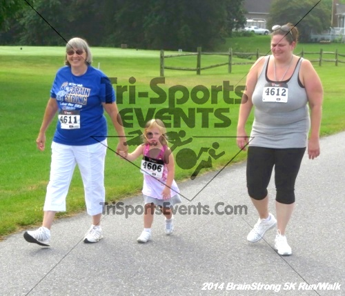 BrainStrong 5K Run/Walk<br><br><br><br><a href='http://www.trisportsevents.com/pics/14_BrainStrong_5K_222.JPG' download='14_BrainStrong_5K_222.JPG'>Click here to download.</a><Br><a href='http://www.facebook.com/sharer.php?u=http:%2F%2Fwww.trisportsevents.com%2Fpics%2F14_BrainStrong_5K_222.JPG&t=BrainStrong 5K Run/Walk' target='_blank'><img src='images/fb_share.png' width='100'></a>