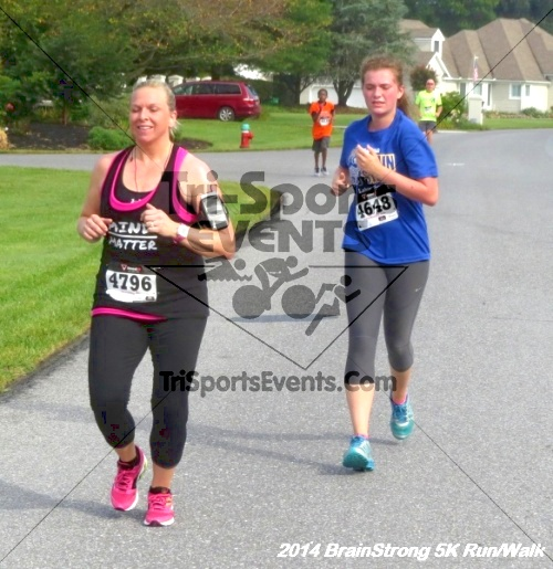 BrainStrong 5K Run/Walk<br><br><br><br><a href='https://www.trisportsevents.com/pics/14_BrainStrong_5K_247.JPG' download='14_BrainStrong_5K_247.JPG'>Click here to download.</a><Br><a href='http://www.facebook.com/sharer.php?u=http:%2F%2Fwww.trisportsevents.com%2Fpics%2F14_BrainStrong_5K_247.JPG&t=BrainStrong 5K Run/Walk' target='_blank'><img src='images/fb_share.png' width='100'></a>
