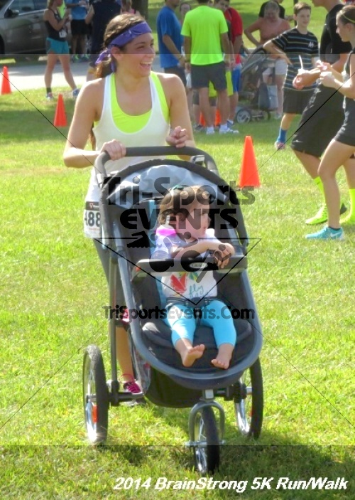 BrainStrong 5K Run/Walk<br><br><br><br><a href='http://www.trisportsevents.com/pics/14_BrainStrong_5K_342.JPG' download='14_BrainStrong_5K_342.JPG'>Click here to download.</a><Br><a href='http://www.facebook.com/sharer.php?u=http:%2F%2Fwww.trisportsevents.com%2Fpics%2F14_BrainStrong_5K_342.JPG&t=BrainStrong 5K Run/Walk' target='_blank'><img src='images/fb_share.png' width='100'></a>