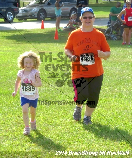 BrainStrong 5K Run/Walk<br><br><br><br><a href='http://www.trisportsevents.com/pics/14_BrainStrong_5K_398.JPG' download='14_BrainStrong_5K_398.JPG'>Click here to download.</a><Br><a href='http://www.facebook.com/sharer.php?u=http:%2F%2Fwww.trisportsevents.com%2Fpics%2F14_BrainStrong_5K_398.JPG&t=BrainStrong 5K Run/Walk' target='_blank'><img src='images/fb_share.png' width='100'></a>