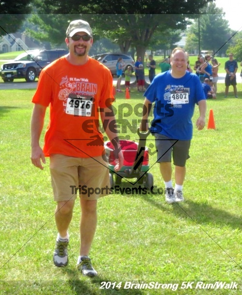 BrainStrong 5K Run/Walk<br><br><br><br><a href='http://www.trisportsevents.com/pics/14_BrainStrong_5K_419.JPG' download='14_BrainStrong_5K_419.JPG'>Click here to download.</a><Br><a href='http://www.facebook.com/sharer.php?u=http:%2F%2Fwww.trisportsevents.com%2Fpics%2F14_BrainStrong_5K_419.JPG&t=BrainStrong 5K Run/Walk' target='_blank'><img src='images/fb_share.png' width='100'></a>