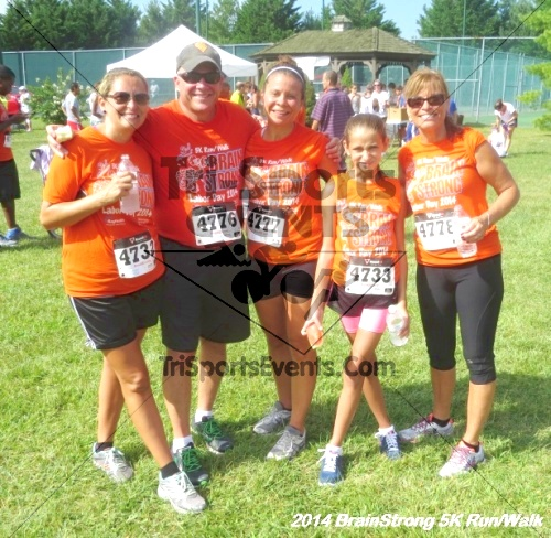 BrainStrong 5K Run/Walk<br><br><br><br><a href='https://www.trisportsevents.com/pics/14_BrainStrong_5K_420.JPG' download='14_BrainStrong_5K_420.JPG'>Click here to download.</a><Br><a href='http://www.facebook.com/sharer.php?u=http:%2F%2Fwww.trisportsevents.com%2Fpics%2F14_BrainStrong_5K_420.JPG&t=BrainStrong 5K Run/Walk' target='_blank'><img src='images/fb_share.png' width='100'></a>
