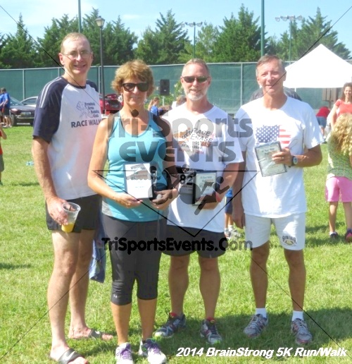 BrainStrong 5K Run/Walk<br><br><br><br><a href='http://www.trisportsevents.com/pics/14_BrainStrong_5K_438.JPG' download='14_BrainStrong_5K_438.JPG'>Click here to download.</a><Br><a href='http://www.facebook.com/sharer.php?u=http:%2F%2Fwww.trisportsevents.com%2Fpics%2F14_BrainStrong_5K_438.JPG&t=BrainStrong 5K Run/Walk' target='_blank'><img src='images/fb_share.png' width='100'></a>