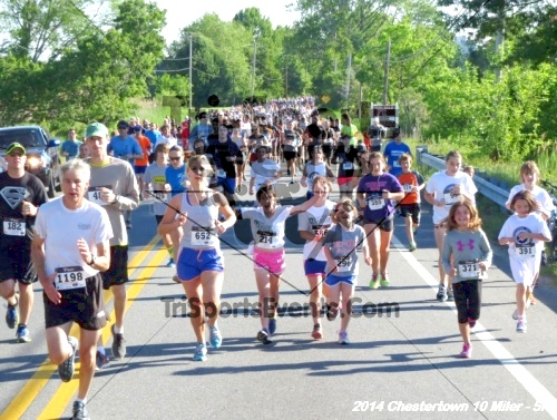 Chestertown Tea Party 5K & 10 Miler<br><br><br><br><a href='https://www.trisportsevents.com/pics/14_Chestertown_10_Miler-5K_036.JPG' download='14_Chestertown_10_Miler-5K_036.JPG'>Click here to download.</a><Br><a href='http://www.facebook.com/sharer.php?u=http:%2F%2Fwww.trisportsevents.com%2Fpics%2F14_Chestertown_10_Miler-5K_036.JPG&t=Chestertown Tea Party 5K & 10 Miler' target='_blank'><img src='images/fb_share.png' width='100'></a>