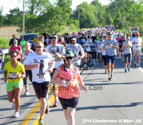 Chestertown Tea Party 5K & 10 Miler<br><br><br><br><a href='https://www.trisportsevents.com/pics/14_Chestertown_10_Miler-5K_047.JPG' download='14_Chestertown_10_Miler-5K_047.JPG'>Click here to download.</a><Br><a href='http://www.facebook.com/sharer.php?u=http:%2F%2Fwww.trisportsevents.com%2Fpics%2F14_Chestertown_10_Miler-5K_047.JPG&t=Chestertown Tea Party 5K & 10 Miler' target='_blank'><img src='images/fb_share.png' width='100'></a>