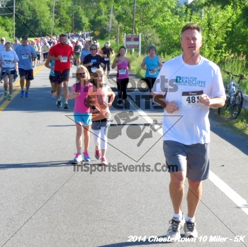 Chestertown Tea Party 5K & 10 Miler<br><br><br><br><a href='https://www.trisportsevents.com/pics/14_Chestertown_10_Miler-5K_071.JPG' download='14_Chestertown_10_Miler-5K_071.JPG'>Click here to download.</a><Br><a href='http://www.facebook.com/sharer.php?u=http:%2F%2Fwww.trisportsevents.com%2Fpics%2F14_Chestertown_10_Miler-5K_071.JPG&t=Chestertown Tea Party 5K & 10 Miler' target='_blank'><img src='images/fb_share.png' width='100'></a>