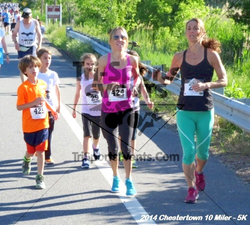 Chestertown Tea Party 5K & 10 Miler<br><br><br><br><a href='https://www.trisportsevents.com/pics/14_Chestertown_10_Miler-5K_087.JPG' download='14_Chestertown_10_Miler-5K_087.JPG'>Click here to download.</a><Br><a href='http://www.facebook.com/sharer.php?u=http:%2F%2Fwww.trisportsevents.com%2Fpics%2F14_Chestertown_10_Miler-5K_087.JPG&t=Chestertown Tea Party 5K & 10 Miler' target='_blank'><img src='images/fb_share.png' width='100'></a>