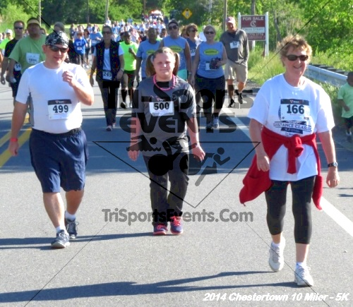 Chestertown Tea Party 5K & 10 Miler<br><br><br><br><a href='https://www.trisportsevents.com/pics/14_Chestertown_10_Miler-5K_107.JPG' download='14_Chestertown_10_Miler-5K_107.JPG'>Click here to download.</a><Br><a href='http://www.facebook.com/sharer.php?u=http:%2F%2Fwww.trisportsevents.com%2Fpics%2F14_Chestertown_10_Miler-5K_107.JPG&t=Chestertown Tea Party 5K & 10 Miler' target='_blank'><img src='images/fb_share.png' width='100'></a>