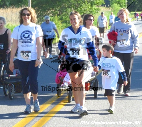 Chestertown Tea Party 5K & 10 Miler<br><br><br><br><a href='https://www.trisportsevents.com/pics/14_Chestertown_10_Miler-5K_131.JPG' download='14_Chestertown_10_Miler-5K_131.JPG'>Click here to download.</a><Br><a href='http://www.facebook.com/sharer.php?u=http:%2F%2Fwww.trisportsevents.com%2Fpics%2F14_Chestertown_10_Miler-5K_131.JPG&t=Chestertown Tea Party 5K & 10 Miler' target='_blank'><img src='images/fb_share.png' width='100'></a>