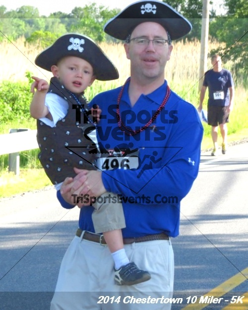 Chestertown Tea Party 5K & 10 Miler<br><br><br><br><a href='https://www.trisportsevents.com/pics/14_Chestertown_10_Miler-5K_137.JPG' download='14_Chestertown_10_Miler-5K_137.JPG'>Click here to download.</a><Br><a href='http://www.facebook.com/sharer.php?u=http:%2F%2Fwww.trisportsevents.com%2Fpics%2F14_Chestertown_10_Miler-5K_137.JPG&t=Chestertown Tea Party 5K & 10 Miler' target='_blank'><img src='images/fb_share.png' width='100'></a>