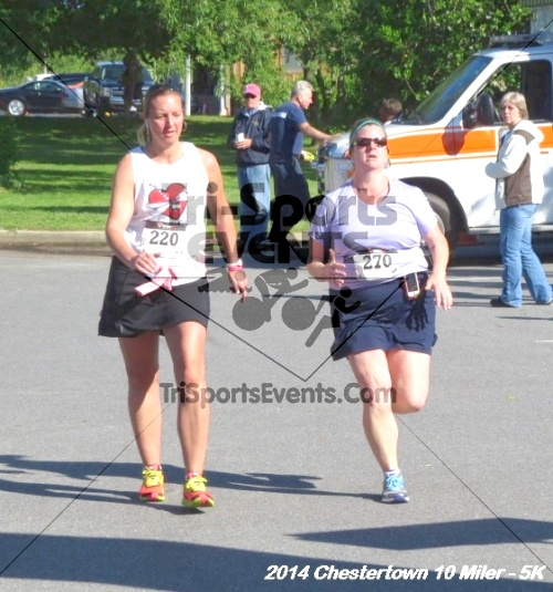 Chestertown Tea Party 5K & 10 Miler<br><br><br><br><a href='https://www.trisportsevents.com/pics/14_Chestertown_10_Miler-5K_284.JPG' download='14_Chestertown_10_Miler-5K_284.JPG'>Click here to download.</a><Br><a href='http://www.facebook.com/sharer.php?u=http:%2F%2Fwww.trisportsevents.com%2Fpics%2F14_Chestertown_10_Miler-5K_284.JPG&t=Chestertown Tea Party 5K & 10 Miler' target='_blank'><img src='images/fb_share.png' width='100'></a>