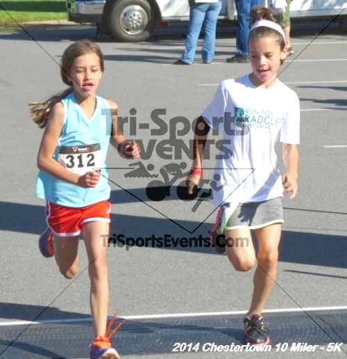 Chestertown Tea Party 5K & 10 Miler<br><br><br><br><a href='https://www.trisportsevents.com/pics/14_Chestertown_10_Miler-5K_287.JPG' download='14_Chestertown_10_Miler-5K_287.JPG'>Click here to download.</a><Br><a href='http://www.facebook.com/sharer.php?u=http:%2F%2Fwww.trisportsevents.com%2Fpics%2F14_Chestertown_10_Miler-5K_287.JPG&t=Chestertown Tea Party 5K & 10 Miler' target='_blank'><img src='images/fb_share.png' width='100'></a>