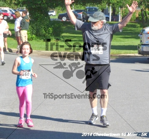 Chestertown Tea Party 5K & 10 Miler<br><br><br><br><a href='https://www.trisportsevents.com/pics/14_Chestertown_10_Miler-5K_290.JPG' download='14_Chestertown_10_Miler-5K_290.JPG'>Click here to download.</a><Br><a href='http://www.facebook.com/sharer.php?u=http:%2F%2Fwww.trisportsevents.com%2Fpics%2F14_Chestertown_10_Miler-5K_290.JPG&t=Chestertown Tea Party 5K & 10 Miler' target='_blank'><img src='images/fb_share.png' width='100'></a>