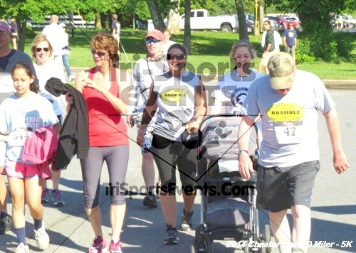 Chestertown Tea Party 5K & 10 Miler<br><br><br><br><a href='https://www.trisportsevents.com/pics/14_Chestertown_10_Miler-5K_326.JPG' download='14_Chestertown_10_Miler-5K_326.JPG'>Click here to download.</a><Br><a href='http://www.facebook.com/sharer.php?u=http:%2F%2Fwww.trisportsevents.com%2Fpics%2F14_Chestertown_10_Miler-5K_326.JPG&t=Chestertown Tea Party 5K & 10 Miler' target='_blank'><img src='images/fb_share.png' width='100'></a>