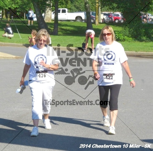 Chestertown Tea Party 5K & 10 Miler<br><br><br><br><a href='https://www.trisportsevents.com/pics/14_Chestertown_10_Miler-5K_345.JPG' download='14_Chestertown_10_Miler-5K_345.JPG'>Click here to download.</a><Br><a href='http://www.facebook.com/sharer.php?u=http:%2F%2Fwww.trisportsevents.com%2Fpics%2F14_Chestertown_10_Miler-5K_345.JPG&t=Chestertown Tea Party 5K & 10 Miler' target='_blank'><img src='images/fb_share.png' width='100'></a>