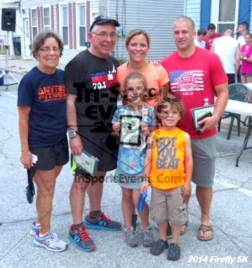 Firefly 5K Run/Walk<br><br><br><br><a href='https://www.trisportsevents.com/pics/14_Firefly_5K_294.JPG' download='14_Firefly_5K_294.JPG'>Click here to download.</a><Br><a href='http://www.facebook.com/sharer.php?u=http:%2F%2Fwww.trisportsevents.com%2Fpics%2F14_Firefly_5K_294.JPG&t=Firefly 5K Run/Walk' target='_blank'><img src='images/fb_share.png' width='100'></a>