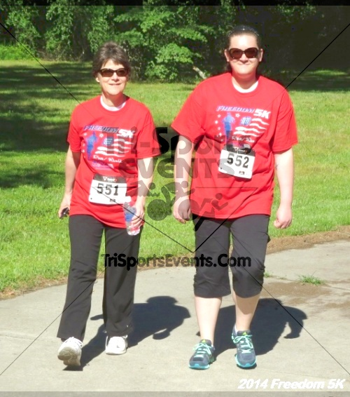 15th Freedom 5K Run/Walk<br><br><br><br><a href='http://www.trisportsevents.com/pics/14_Freedom_5K_123.JPG' download='14_Freedom_5K_123.JPG'>Click here to download.</a><Br><a href='http://www.facebook.com/sharer.php?u=http:%2F%2Fwww.trisportsevents.com%2Fpics%2F14_Freedom_5K_123.JPG&t=15th Freedom 5K Run/Walk' target='_blank'><img src='images/fb_share.png' width='100'></a>
