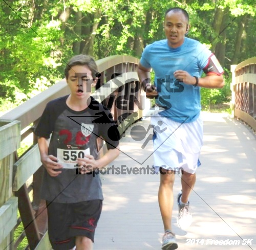 15th Freedom 5K Run/Walk<br><br><br><br><a href='https://www.trisportsevents.com/pics/14_Freedom_5K_148.JPG' download='14_Freedom_5K_148.JPG'>Click here to download.</a><Br><a href='http://www.facebook.com/sharer.php?u=http:%2F%2Fwww.trisportsevents.com%2Fpics%2F14_Freedom_5K_148.JPG&t=15th Freedom 5K Run/Walk' target='_blank'><img src='images/fb_share.png' width='100'></a>