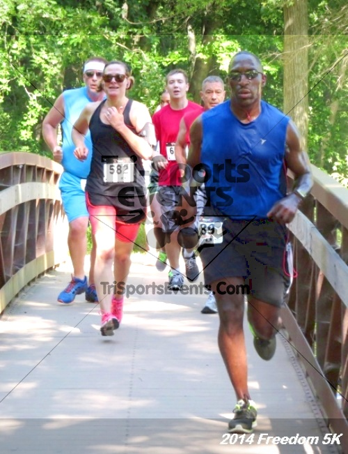 15th Freedom 5K Run/Walk<br><br><br><br><a href='https://www.trisportsevents.com/pics/14_Freedom_5K_150.JPG' download='14_Freedom_5K_150.JPG'>Click here to download.</a><Br><a href='http://www.facebook.com/sharer.php?u=http:%2F%2Fwww.trisportsevents.com%2Fpics%2F14_Freedom_5K_150.JPG&t=15th Freedom 5K Run/Walk' target='_blank'><img src='images/fb_share.png' width='100'></a>