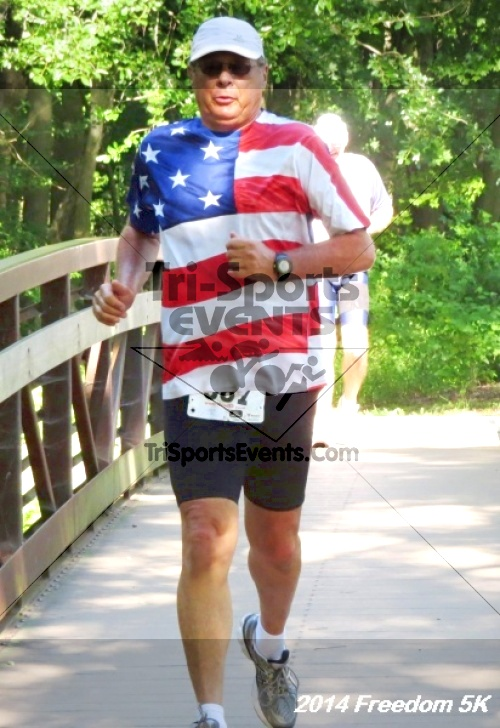 15th Freedom 5K Run/Walk<br><br><br><br><a href='https://www.trisportsevents.com/pics/14_Freedom_5K_177.JPG' download='14_Freedom_5K_177.JPG'>Click here to download.</a><Br><a href='http://www.facebook.com/sharer.php?u=http:%2F%2Fwww.trisportsevents.com%2Fpics%2F14_Freedom_5K_177.JPG&t=15th Freedom 5K Run/Walk' target='_blank'><img src='images/fb_share.png' width='100'></a>