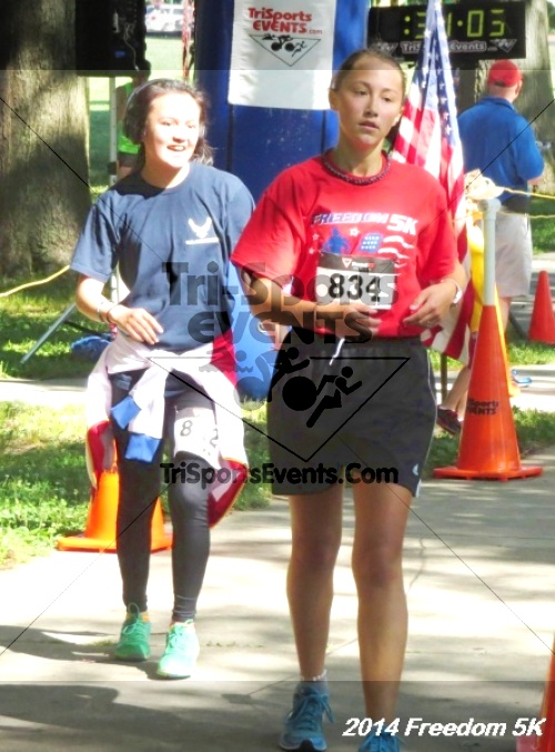 15th Freedom 5K Run/Walk<br><br><br><br><a href='http://www.trisportsevents.com/pics/14_Freedom_5K_211.JPG' download='14_Freedom_5K_211.JPG'>Click here to download.</a><Br><a href='http://www.facebook.com/sharer.php?u=http:%2F%2Fwww.trisportsevents.com%2Fpics%2F14_Freedom_5K_211.JPG&t=15th Freedom 5K Run/Walk' target='_blank'><img src='images/fb_share.png' width='100'></a>