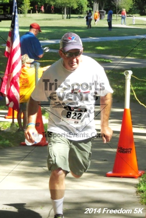 15th Freedom 5K Run/Walk<br><br><br><br><a href='http://www.trisportsevents.com/pics/14_Freedom_5K_235.JPG' download='14_Freedom_5K_235.JPG'>Click here to download.</a><Br><a href='http://www.facebook.com/sharer.php?u=http:%2F%2Fwww.trisportsevents.com%2Fpics%2F14_Freedom_5K_235.JPG&t=15th Freedom 5K Run/Walk' target='_blank'><img src='images/fb_share.png' width='100'></a>