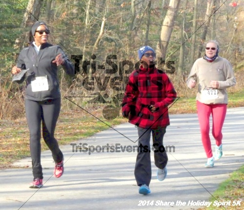 Share the Holiday Spirit 5K Run/Walk<br><br><br><br><a href='http://www.trisportsevents.com/pics/14_Holiday_Spirit_5K_130.JPG' download='14_Holiday_Spirit_5K_130.JPG'>Click here to download.</a><Br><a href='http://www.facebook.com/sharer.php?u=http:%2F%2Fwww.trisportsevents.com%2Fpics%2F14_Holiday_Spirit_5K_130.JPG&t=Share the Holiday Spirit 5K Run/Walk' target='_blank'><img src='images/fb_share.png' width='100'></a>