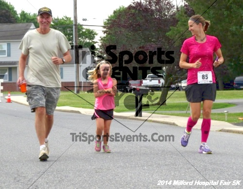 2014 Milford Hospital Fair 5K<br><br><br><br><a href='https://www.trisportsevents.com/pics/14_Milford_Hospital_Fair_5K_012.JPG' download='14_Milford_Hospital_Fair_5K_012.JPG'>Click here to download.</a><Br><a href='http://www.facebook.com/sharer.php?u=http:%2F%2Fwww.trisportsevents.com%2Fpics%2F14_Milford_Hospital_Fair_5K_012.JPG&t=2014 Milford Hospital Fair 5K' target='_blank'><img src='images/fb_share.png' width='100'></a>