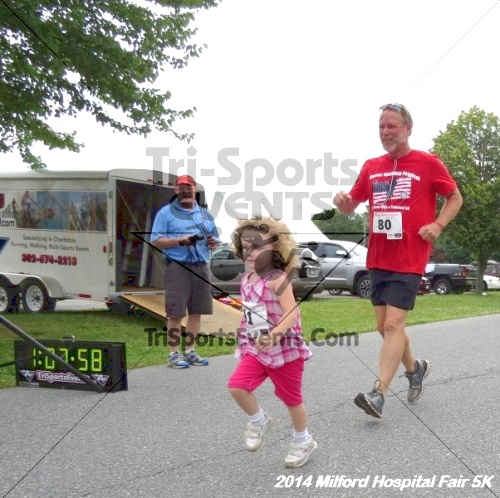 2014 Milford Hospital Fair 5K<br><br><br><br><a href='https://www.trisportsevents.com/pics/14_Milford_Hospital_Fair_5K_212.JPG' download='14_Milford_Hospital_Fair_5K_212.JPG'>Click here to download.</a><Br><a href='http://www.facebook.com/sharer.php?u=http:%2F%2Fwww.trisportsevents.com%2Fpics%2F14_Milford_Hospital_Fair_5K_212.JPG&t=2014 Milford Hospital Fair 5K' target='_blank'><img src='images/fb_share.png' width='100'></a>