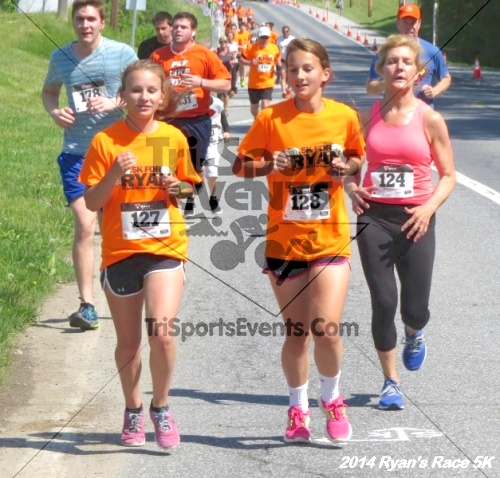 Ryan's Race 5k Run/Walk<br><br><br><br><a href='https://www.trisportsevents.com/pics/14_Ryan's_Race_5K_072.JPG' download='14_Ryan's_Race_5K_072.JPG'>Click here to download.</a><Br><a href='http://www.facebook.com/sharer.php?u=http:%2F%2Fwww.trisportsevents.com%2Fpics%2F14_Ryan's_Race_5K_072.JPG&t=Ryan's Race 5k Run/Walk' target='_blank'><img src='images/fb_share.png' width='100'></a>