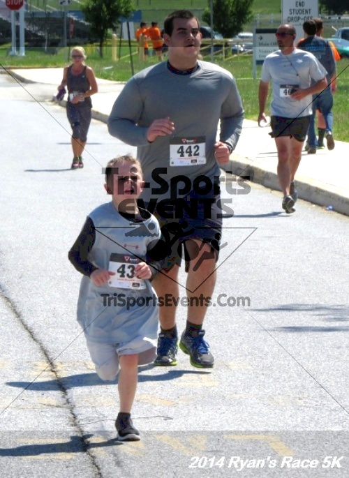 Ryan's Race 5k Run/Walk<br><br><br><br><a href='https://www.trisportsevents.com/pics/14_Ryan's_Race_5K_148.JPG' download='14_Ryan's_Race_5K_148.JPG'>Click here to download.</a><Br><a href='http://www.facebook.com/sharer.php?u=http:%2F%2Fwww.trisportsevents.com%2Fpics%2F14_Ryan's_Race_5K_148.JPG&t=Ryan's Race 5k Run/Walk' target='_blank'><img src='images/fb_share.png' width='100'></a>