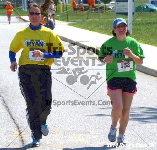 Ryan's Race 5k Run/Walk<br><br><br><br><a href='https://www.trisportsevents.com/pics/14_Ryan's_Race_5K_201.JPG' download='14_Ryan's_Race_5K_201.JPG'>Click here to download.</a><Br><a href='http://www.facebook.com/sharer.php?u=http:%2F%2Fwww.trisportsevents.com%2Fpics%2F14_Ryan's_Race_5K_201.JPG&t=Ryan's Race 5k Run/Walk' target='_blank'><img src='images/fb_share.png' width='100'></a>