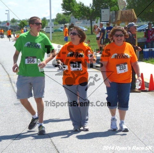 Ryan's Race 5k Run/Walk<br><br><br><br><a href='https://www.trisportsevents.com/pics/14_Ryan's_Race_5K_271.JPG' download='14_Ryan's_Race_5K_271.JPG'>Click here to download.</a><Br><a href='http://www.facebook.com/sharer.php?u=http:%2F%2Fwww.trisportsevents.com%2Fpics%2F14_Ryan's_Race_5K_271.JPG&t=Ryan's Race 5k Run/Walk' target='_blank'><img src='images/fb_share.png' width='100'></a>
