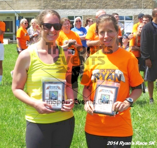 Ryan's Race 5k Run/Walk<br><br><br><br><a href='https://www.trisportsevents.com/pics/14_Ryan's_Race_5K_290.JPG' download='14_Ryan's_Race_5K_290.JPG'>Click here to download.</a><Br><a href='http://www.facebook.com/sharer.php?u=http:%2F%2Fwww.trisportsevents.com%2Fpics%2F14_Ryan's_Race_5K_290.JPG&t=Ryan's Race 5k Run/Walk' target='_blank'><img src='images/fb_share.png' width='100'></a>