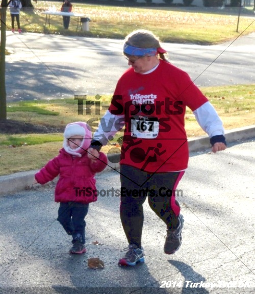 !st Annual Turkey Trot 5k Run/Walk<br><br><br><br><a href='http://www.trisportsevents.com/pics/14_Turkey_Trot_5K_023.JPG' download='14_Turkey_Trot_5K_023.JPG'>Click here to download.</a><Br><a href='http://www.facebook.com/sharer.php?u=http:%2F%2Fwww.trisportsevents.com%2Fpics%2F14_Turkey_Trot_5K_023.JPG&t=!st Annual Turkey Trot 5k Run/Walk' target='_blank'><img src='images/fb_share.png' width='100'></a>