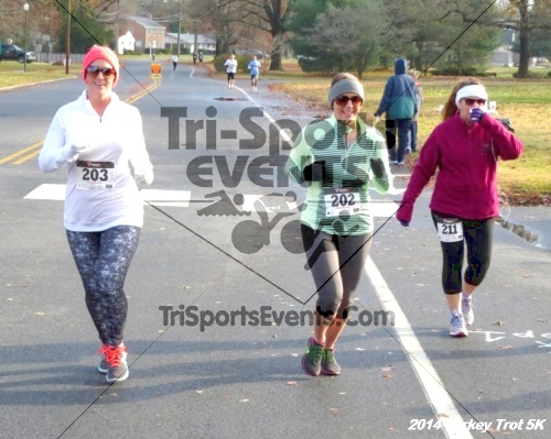 !st Annual Turkey Trot 5k Run/Walk<br><br><br><br><a href='http://www.trisportsevents.com/pics/14_Turkey_Trot_5K_071.JPG' download='14_Turkey_Trot_5K_071.JPG'>Click here to download.</a><Br><a href='http://www.facebook.com/sharer.php?u=http:%2F%2Fwww.trisportsevents.com%2Fpics%2F14_Turkey_Trot_5K_071.JPG&t=!st Annual Turkey Trot 5k Run/Walk' target='_blank'><img src='images/fb_share.png' width='100'></a>