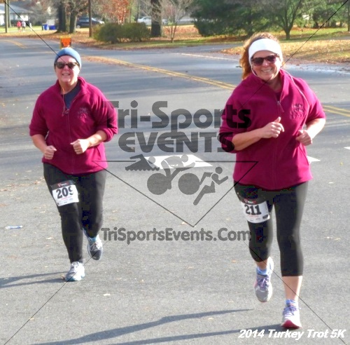 !st Annual Turkey Trot 5k Run/Walk<br><br><br><br><a href='http://www.trisportsevents.com/pics/14_Turkey_Trot_5K_133.JPG' download='14_Turkey_Trot_5K_133.JPG'>Click here to download.</a><Br><a href='http://www.facebook.com/sharer.php?u=http:%2F%2Fwww.trisportsevents.com%2Fpics%2F14_Turkey_Trot_5K_133.JPG&t=!st Annual Turkey Trot 5k Run/Walk' target='_blank'><img src='images/fb_share.png' width='100'></a>