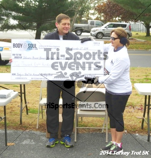 !st Annual Turkey Trot 5k Run/Walk<br><br><br><br><a href='https://www.trisportsevents.com/pics/14_Turkey_Trot_5K_148.JPG' download='14_Turkey_Trot_5K_148.JPG'>Click here to download.</a><Br><a href='http://www.facebook.com/sharer.php?u=http:%2F%2Fwww.trisportsevents.com%2Fpics%2F14_Turkey_Trot_5K_148.JPG&t=!st Annual Turkey Trot 5k Run/Walk' target='_blank'><img src='images/fb_share.png' width='100'></a>