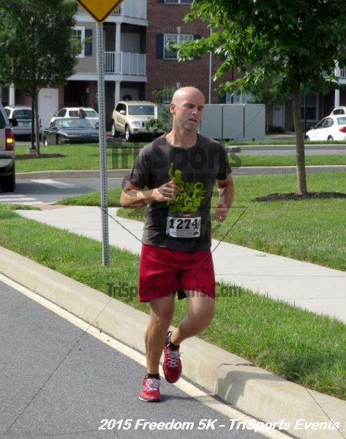 Freedom 5K Run/Walk<br><br><br><br><a href='http://www.trisportsevents.com/pics/15_Freedom_5K_052.JPG' download='15_Freedom_5K_052.JPG'>Click here to download.</a><Br><a href='http://www.facebook.com/sharer.php?u=http:%2F%2Fwww.trisportsevents.com%2Fpics%2F15_Freedom_5K_052.JPG&t=Freedom 5K Run/Walk' target='_blank'><img src='images/fb_share.png' width='100'></a>